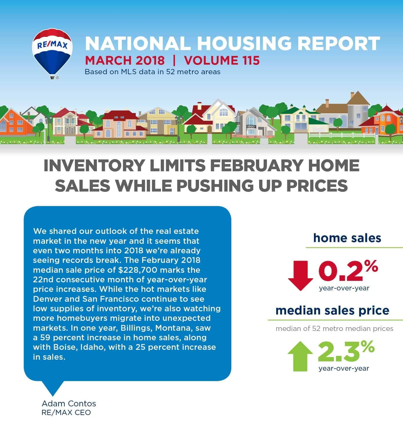 March 2018 RE/MAX National Housing Report